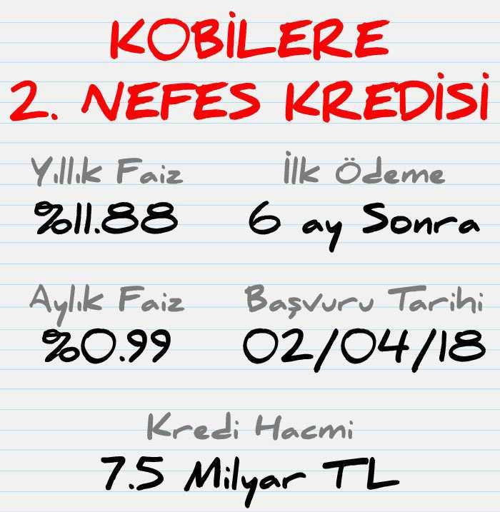 nefes-kredisi-2018